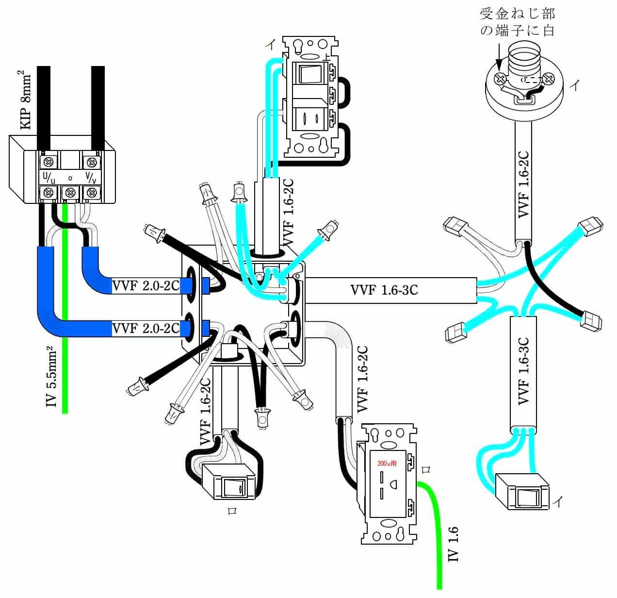 第一種電気工事士の技能試験の試験問題No.1の概念図