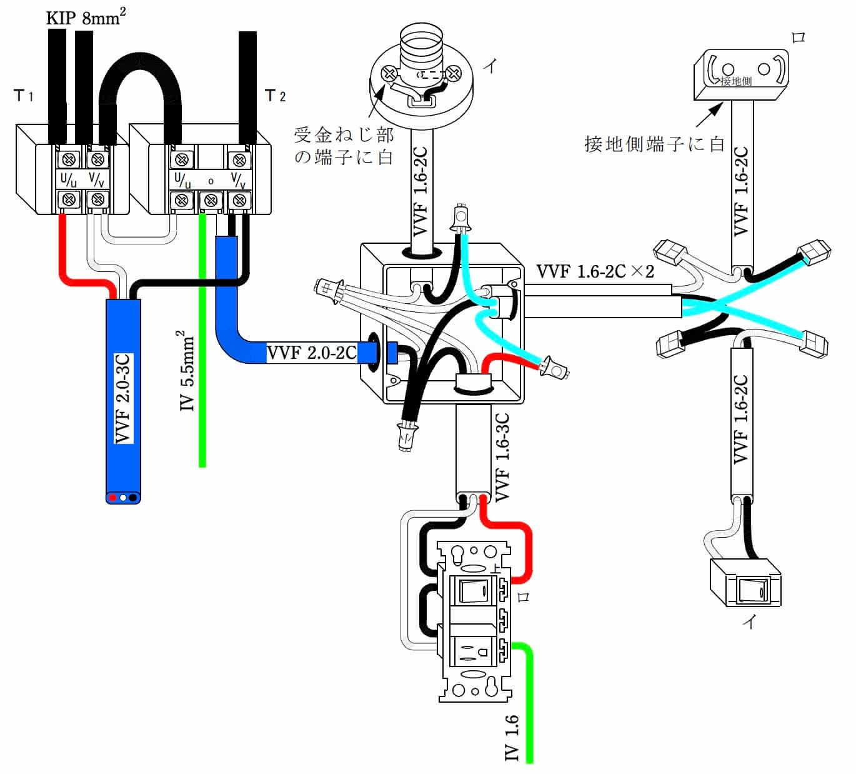 第一種電気工事士の技能試験の試験問題No.3の概念図