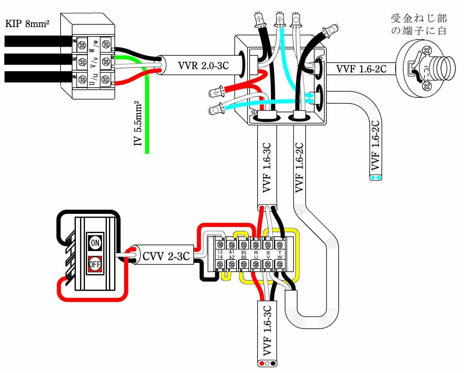 第一種電気工事士の技能試験の試験問題No.8の概念図