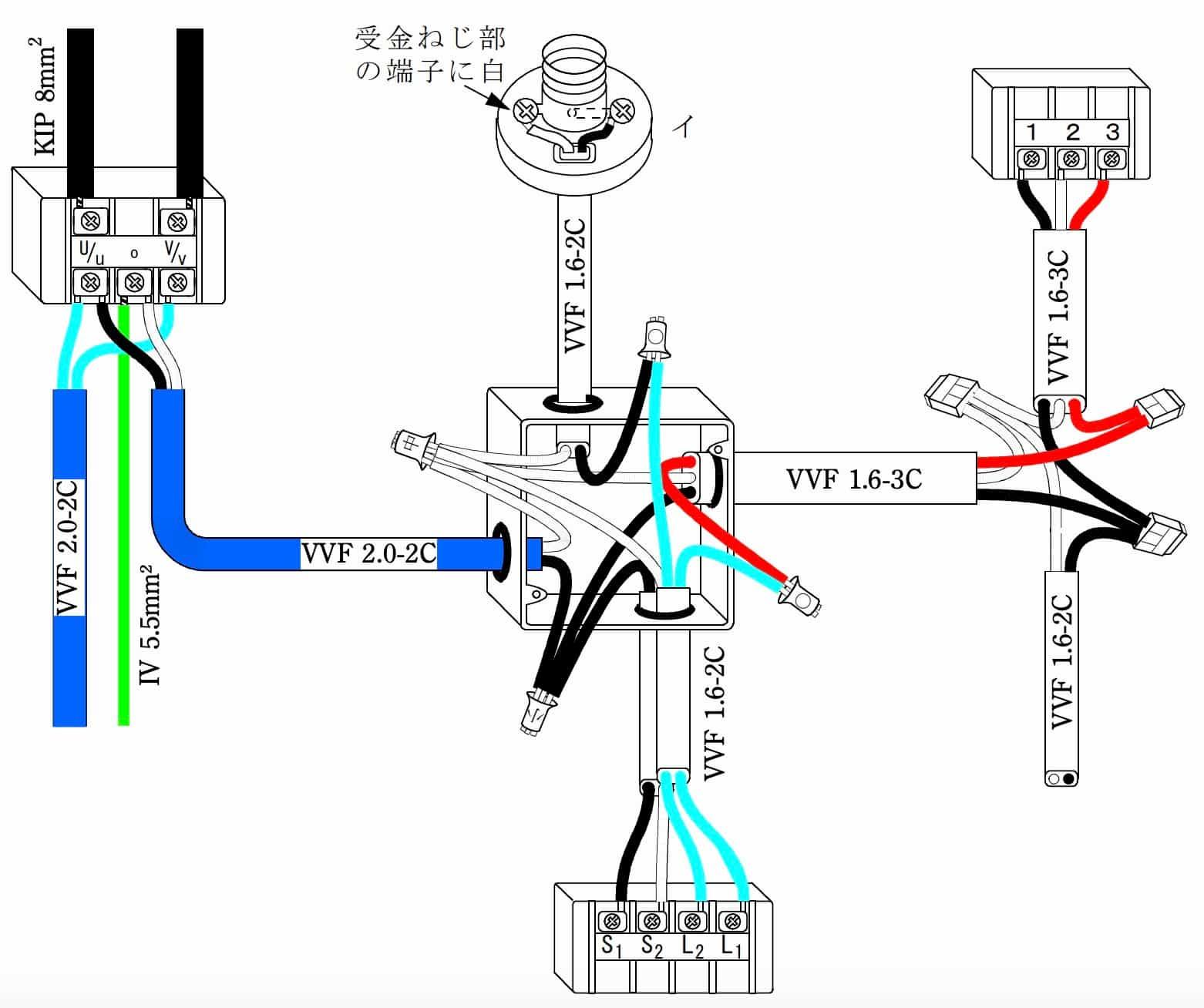 第一種電気工事士の技能試験の試験問題No.9の概念図