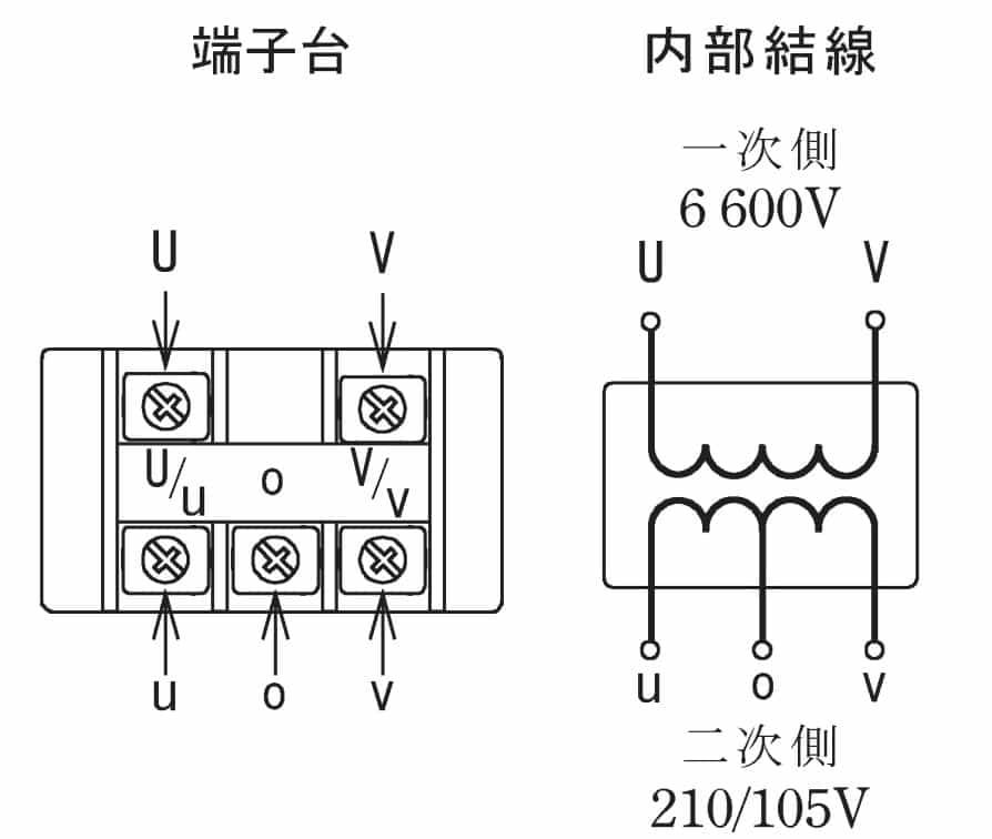 第一種電気工事士の技能試験の試験問題No.2の内部配線