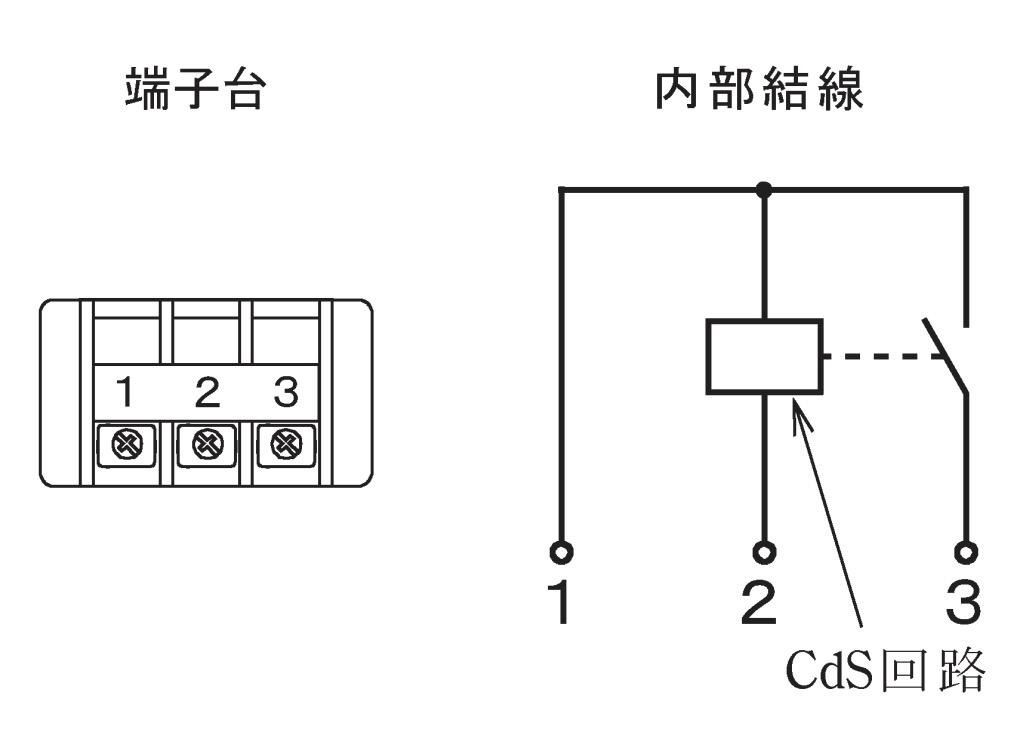 第一種電気工事士の技能試験の試験問題No.2の端子台使用図