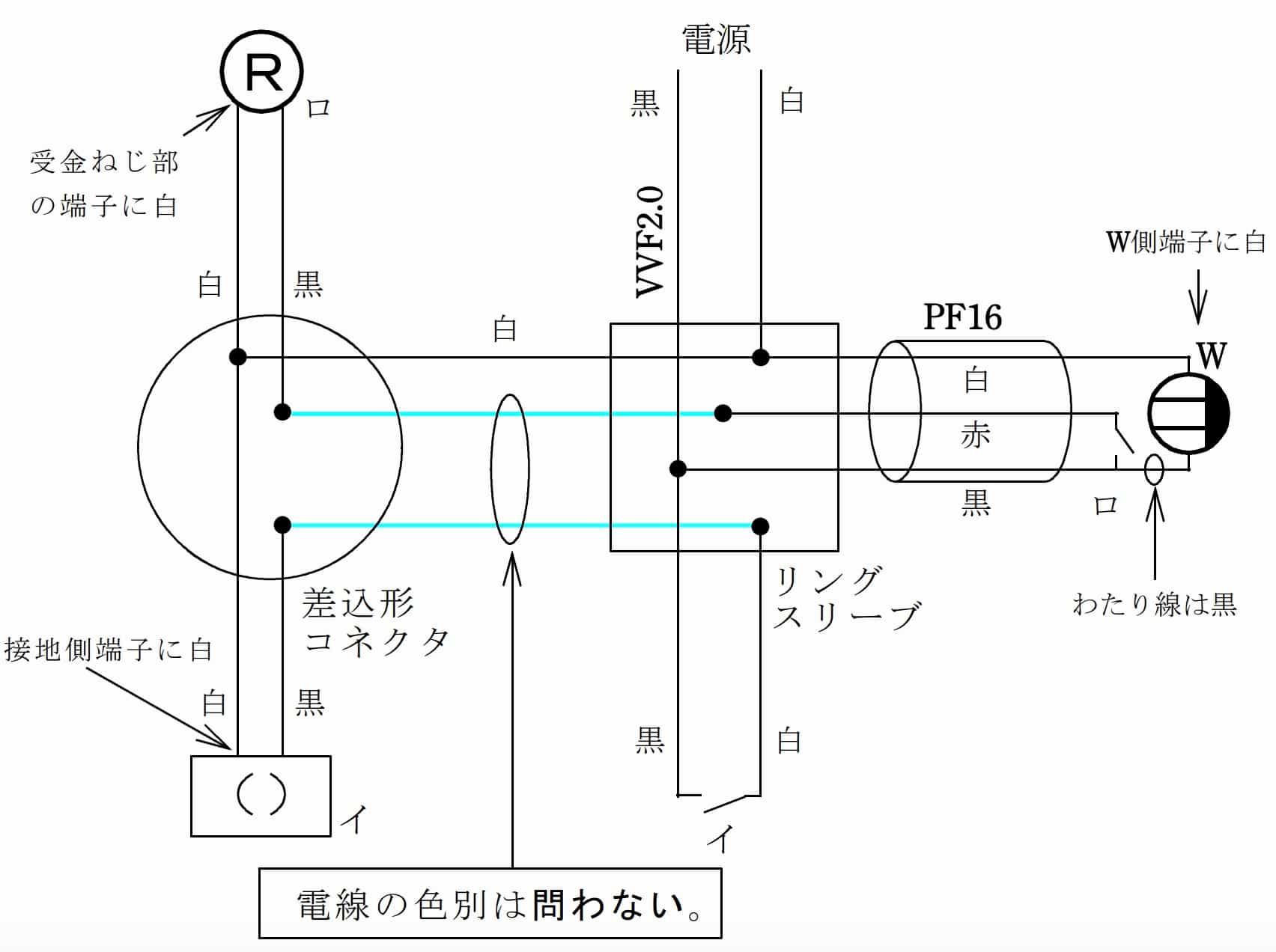 第二種電気工事士の技能試験の試験問題No.12の複線図