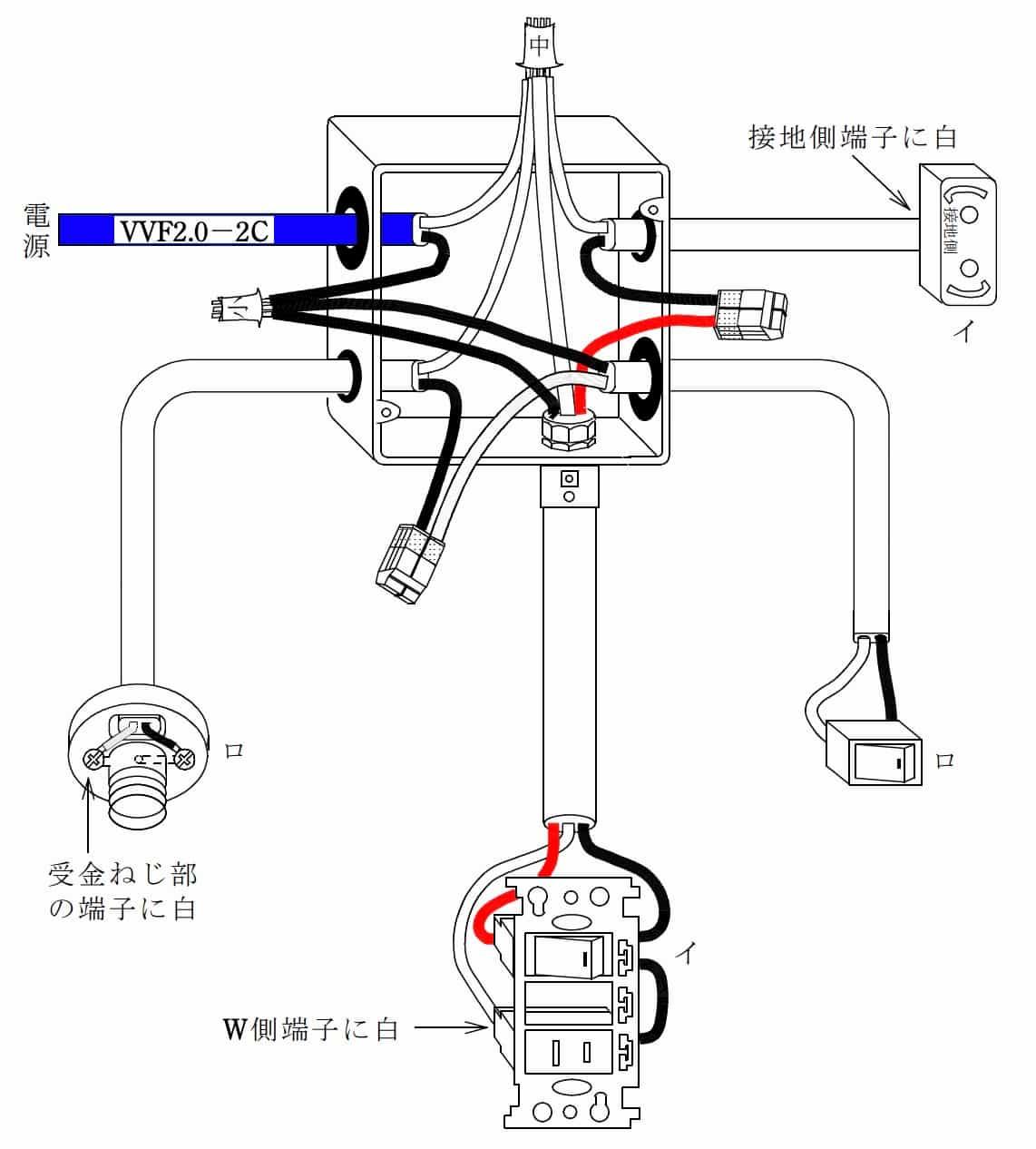 第二種電気工事士の技能試験の試験問題No.11の概念図