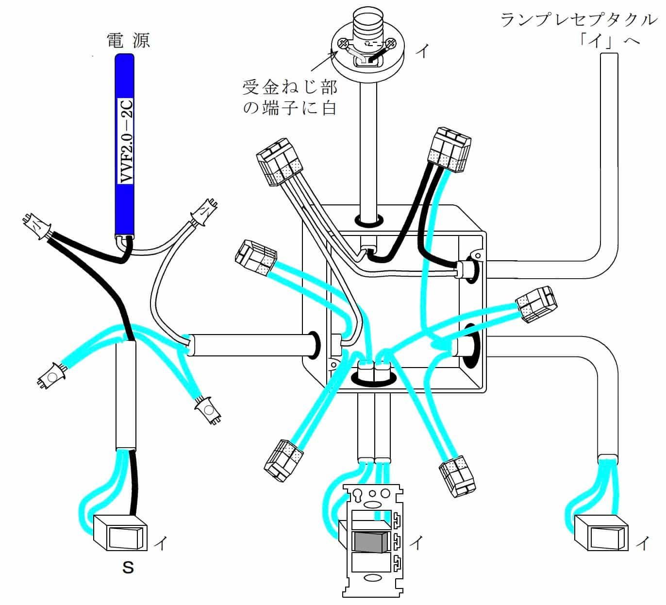 第二種電気工事士の技能試験の試験問題No.7の概念図