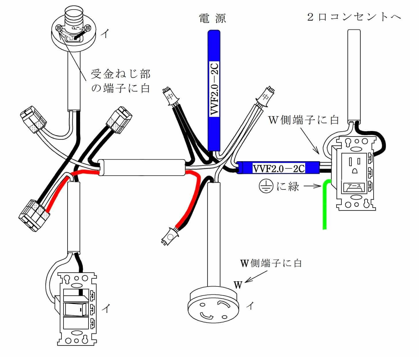 第二種電気工事士の技能試験の試験問題No.9の概念図