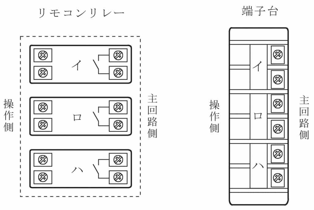 第二種電気工事士の技能試験の試験問題No.8の端子台